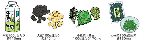 1日に必要なカルシウムの摂取量はどれくらい?